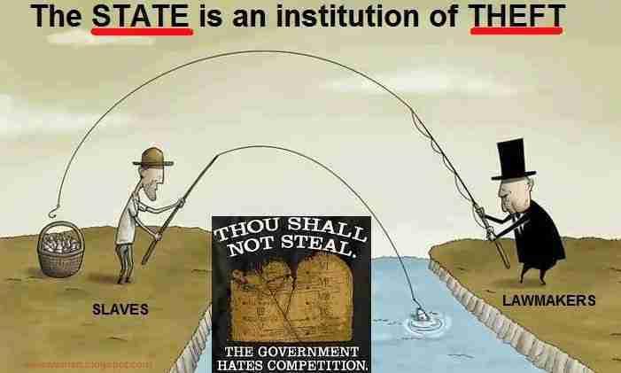 Брэдли Любящий  БОЖЕСТВЕННЫЕ ЗАКОНЫ – НЕ ЧЕЛОВЕЧЕСКИЕ ЗАКОНЫ The-STATE-is-an-institution-of-THEFT